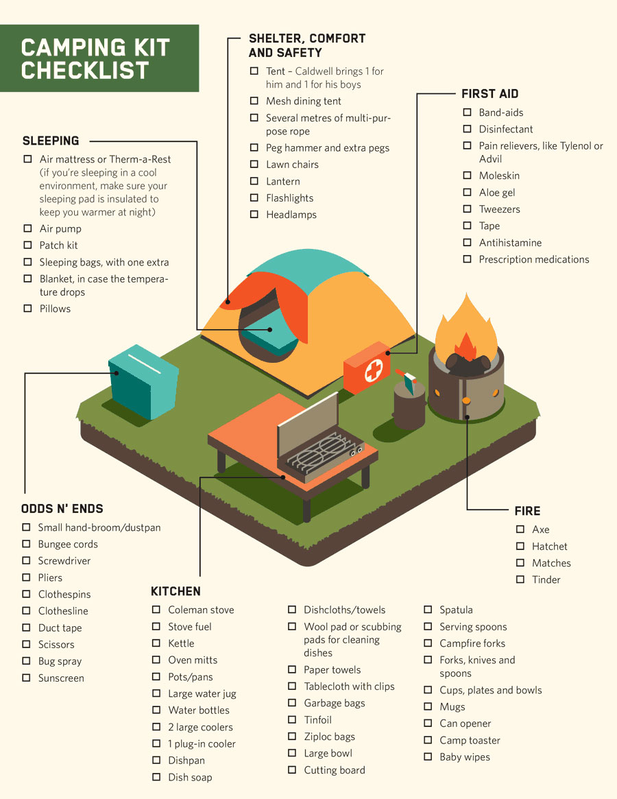 techlifetoday camping list
